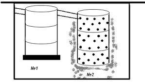Автономные канализационные системы