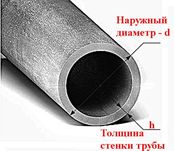 Благодаря значительной толщине стенок внутренний диаметр полипропиленовой трубы намного меньше внешнего.