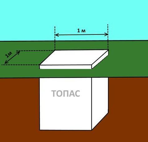 Демонстрация площади вашего участка, которая потребуется для установки самой простой модели очистительного оборудования Топас, обеспечивающей потребности четырёх человек