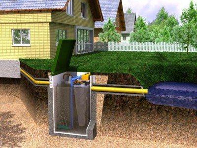 Глубина заложения напорной канализации
