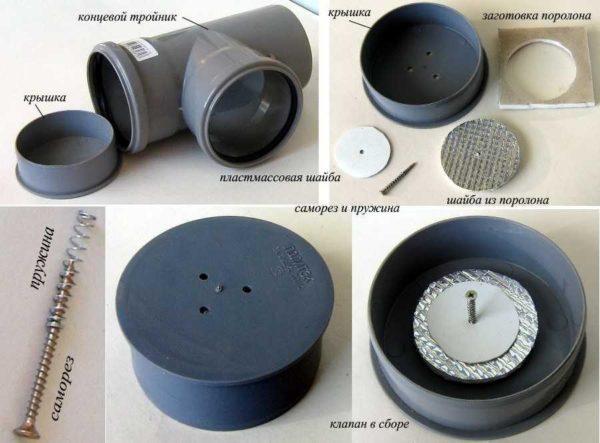 Изготовление аэрационного клапана из заглушки на трубу.