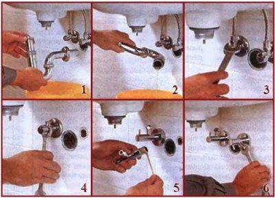 Как разобрать кран grohe