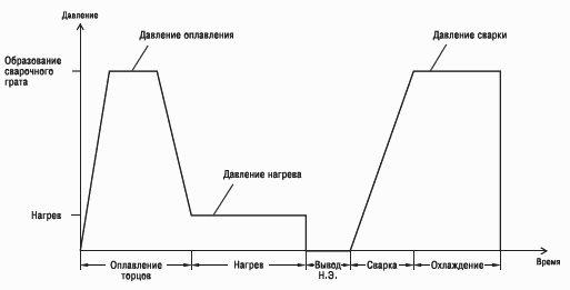 Как сделать короб для труб