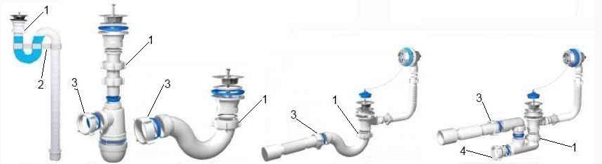Как устранить засор в канализации