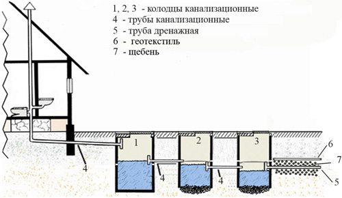08 Сен 2013. канализации. частном. схема.  Опубликовано в. 0 Комментариев.  Теги: автономной. доме.