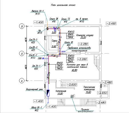 Типовая схема водоснабжения и канализации частного дома.