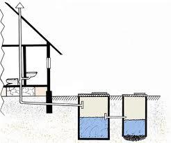 Выгребная яма с переливом: принцип работы, схемы сооружения 99