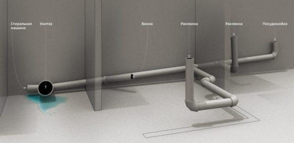 Канализационная гребенка. Отвод для подключения унитаза имеет диаметр 110 мм, все прочие отводы - 50 мм.