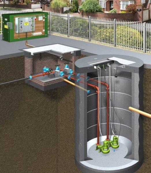 Канализационная установка с оборудованием погружного типа