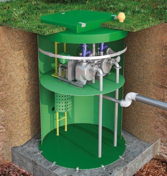Канализационная установка с оборудованием поверхностного типа