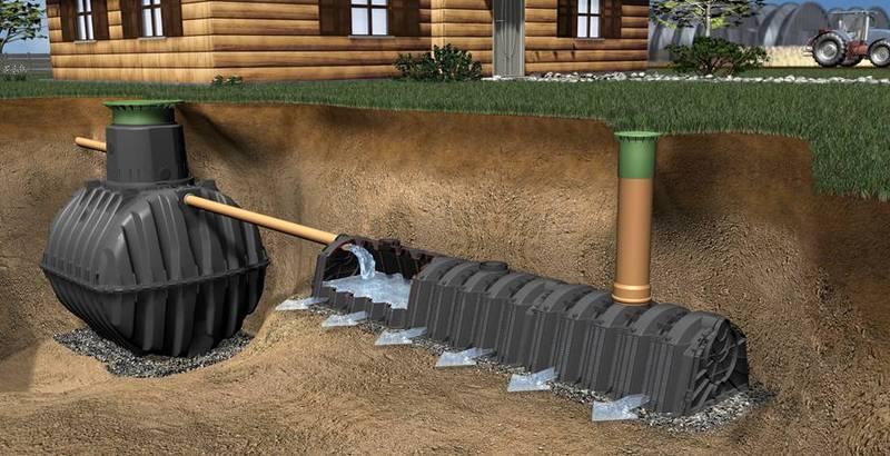 Лучшая автономная канализация