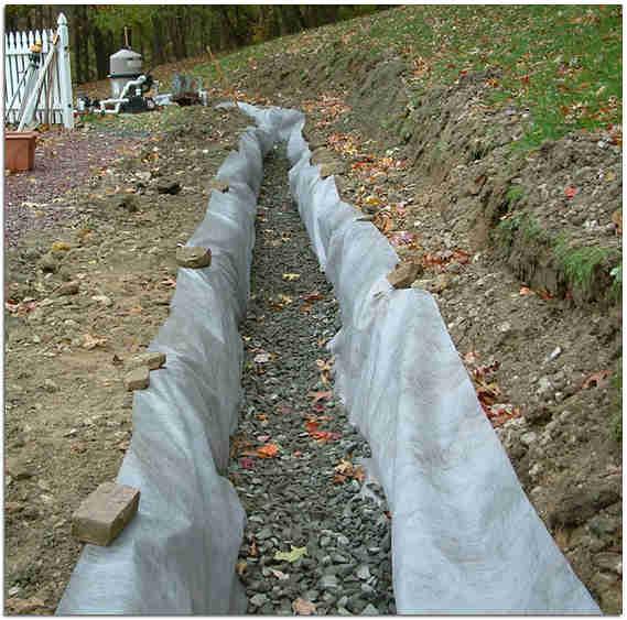 На фото: геотекстиль в разы повышает надежность канала