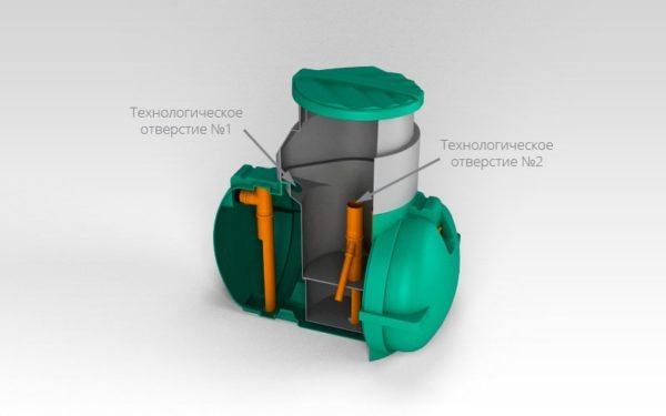 На фото «Росток мини» — главный конкурент септику «Микроб»