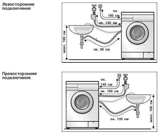 Как сделать слив стиральной машины в канализацию