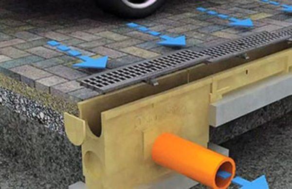 Подключение желоба к канализации через пескоулавливатель