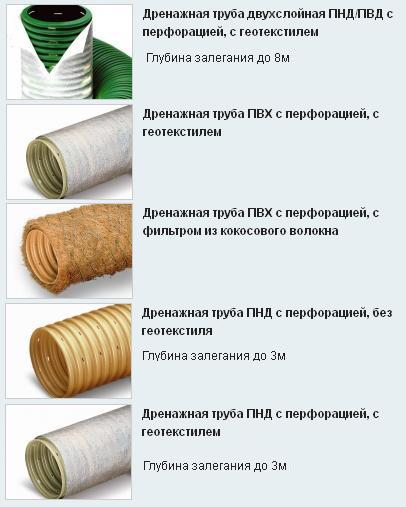 Полимерные трубы разнообразятся по жесткости, величине диаметра, конструктивным особенностям, что позволяет использовать их на разной глубине