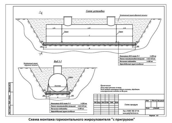Расположение горизонтальной жироловки в грунте