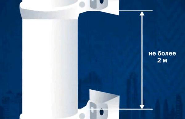 Расстояние между навесами для водосточной трубы