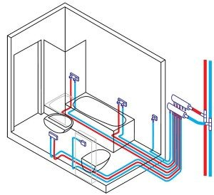 Разводка труб водоснабжения своими руками