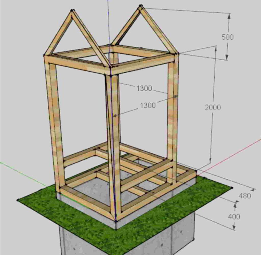 Размеры туалета на даче