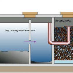 Схема двухкамерной конструкции с фильтрацией.