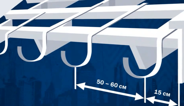 Схема фиксации кронштейнов