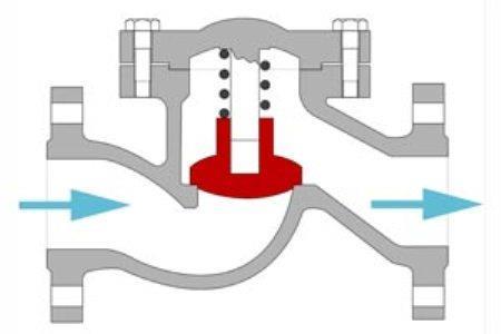 Схема подъемной конструкции.