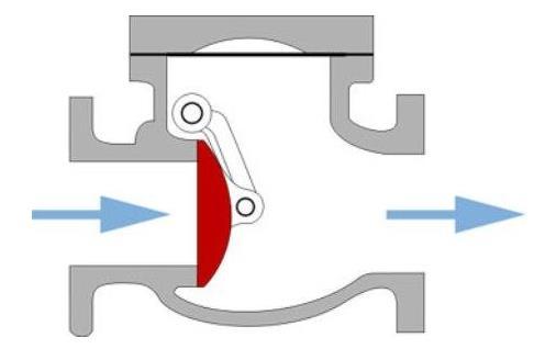 Схема поворотной конструкции.