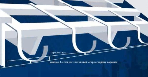Схема установки металлических подвесов на стропила кровли