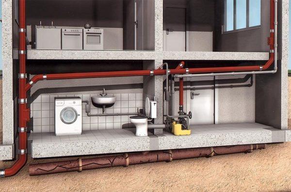 Система канализации частного дома. Обратите внимание на уклон лежневки (горизонтальных участков канализации).