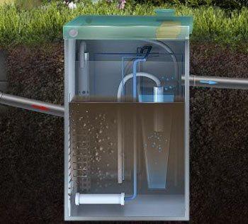 Станции глубокой биологической очистки сточных вод