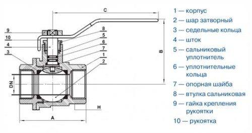 Строение рассматриваемого типа запорной арматуры