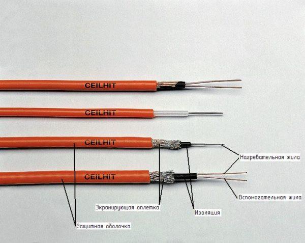 Структура резистивного кабеля.