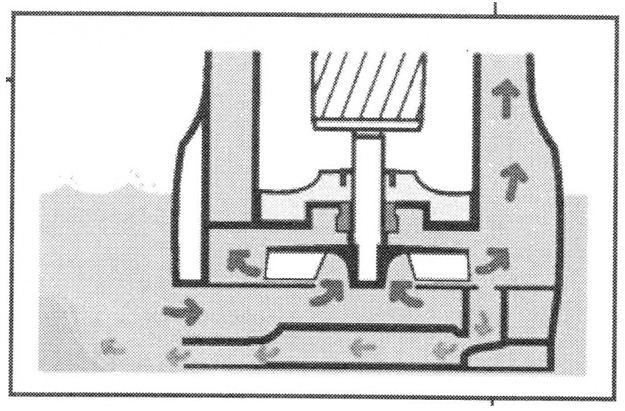 Схема движения потоков воды в погружном насосе.