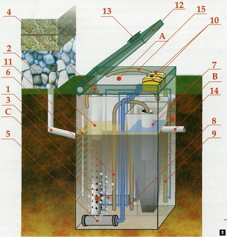 Установка биологической очистки сточных вод