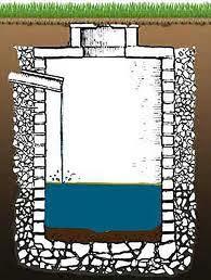 Устройство колодца канализационного