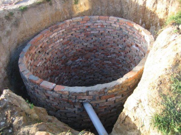 Выгребная яма из полнотелого кирпича б/у.