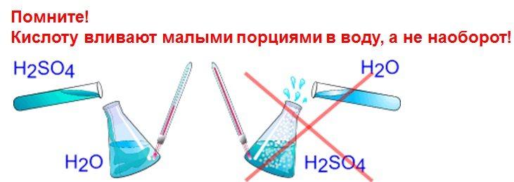Химики напоминают: реакция экзотермическая. Раствор может закипеть.
